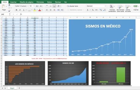 datos-oficiales-sobre-los-sismos-en-mexico-desde-1990